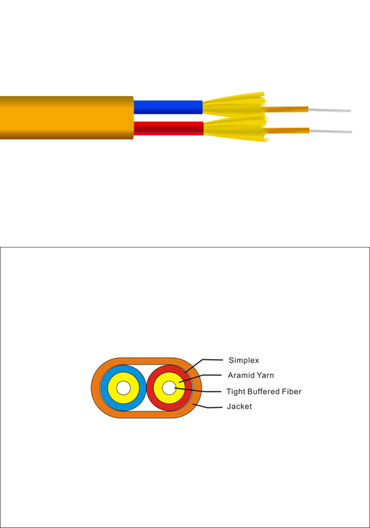 INDOOR FLAT TWIN DUPLEX CABLE