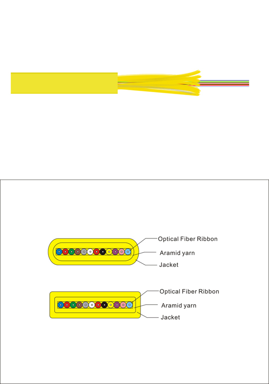 INDOOR RIBBON FLAT CABLE